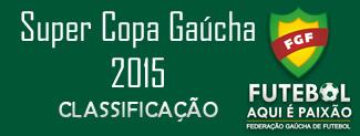Classificação União Frederiquense - SuperCopa Gaucha